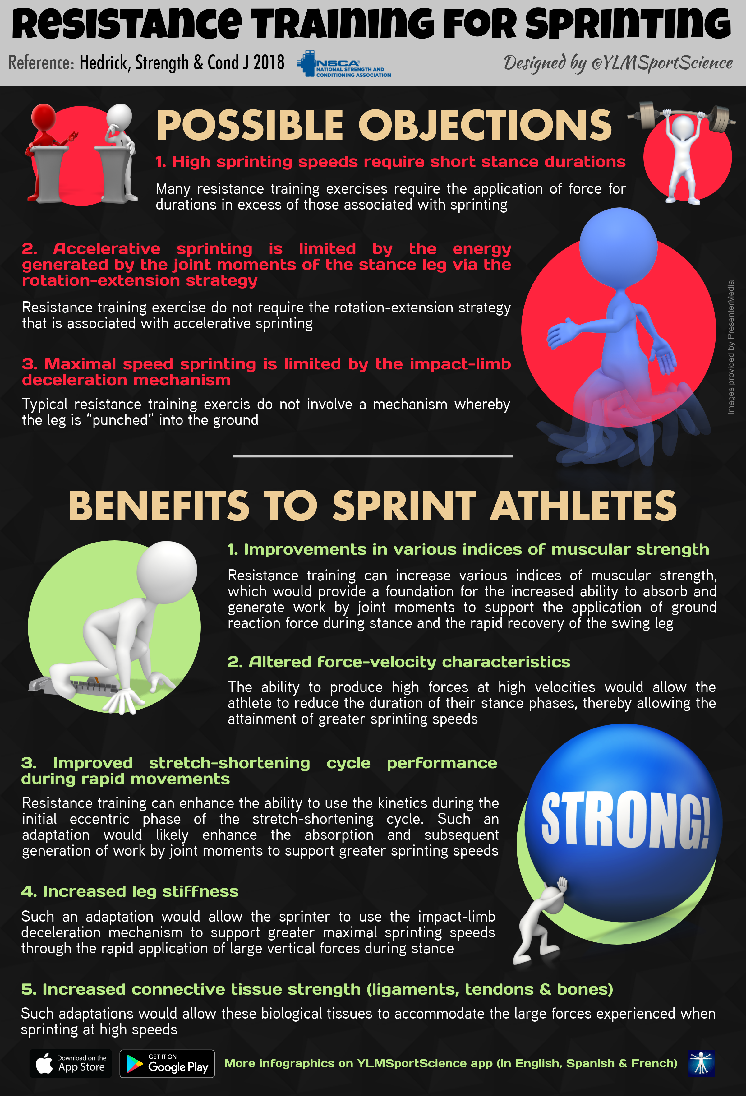 Infographic: Resistance Training for Sprinting