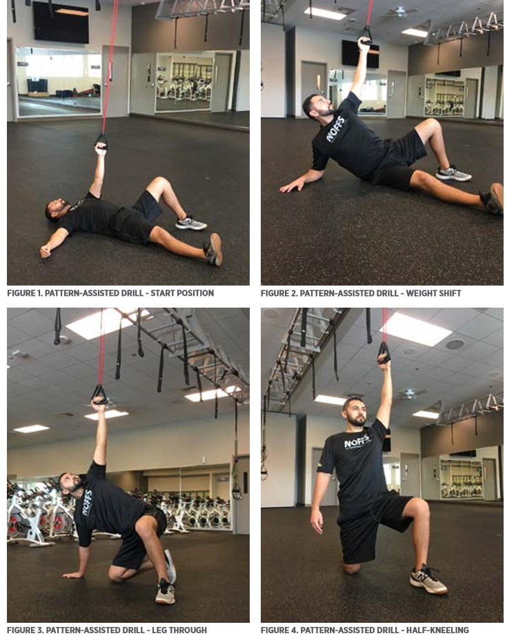 Figure 1. Pattern-Assisted Drill-Start Position; Figure 2. Pattern-Assisted Drill Weight Shift; Figure 3. Pattern-Assisted Drill- Leg Through; Figure 4. Pattern-Assisted Drill- Half Kneeling