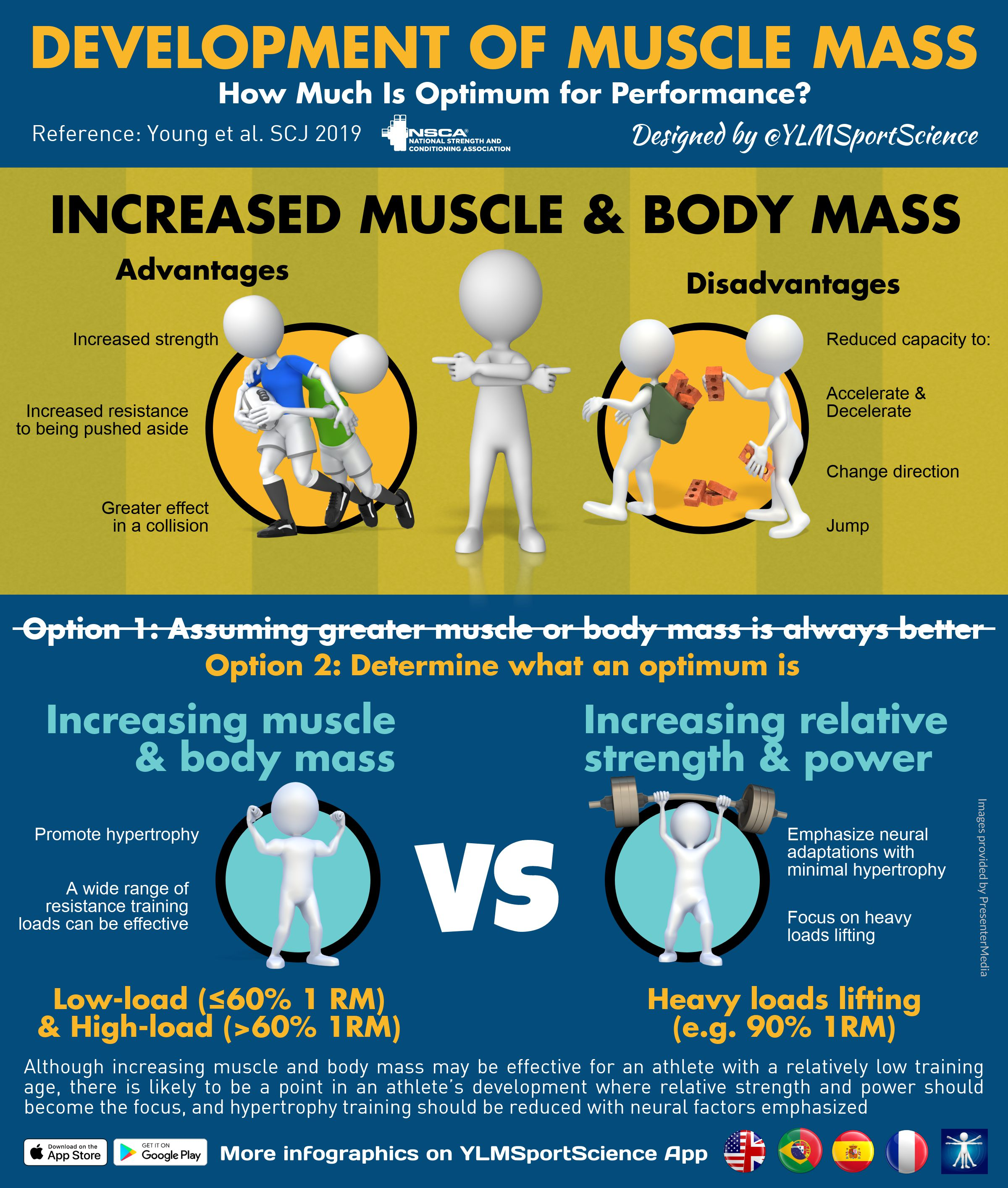 This infographic highlights differences between hypertrophic gains and neural adaptations for optimal athletic performance.