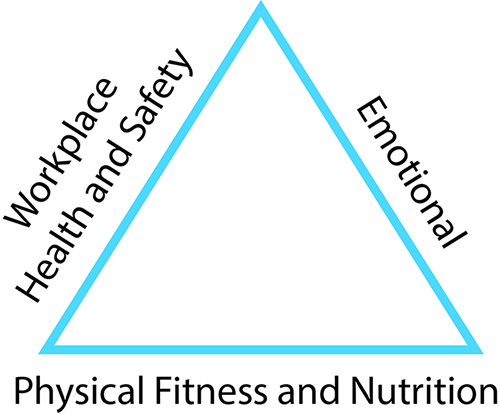 Physical Fitness and Nutrition