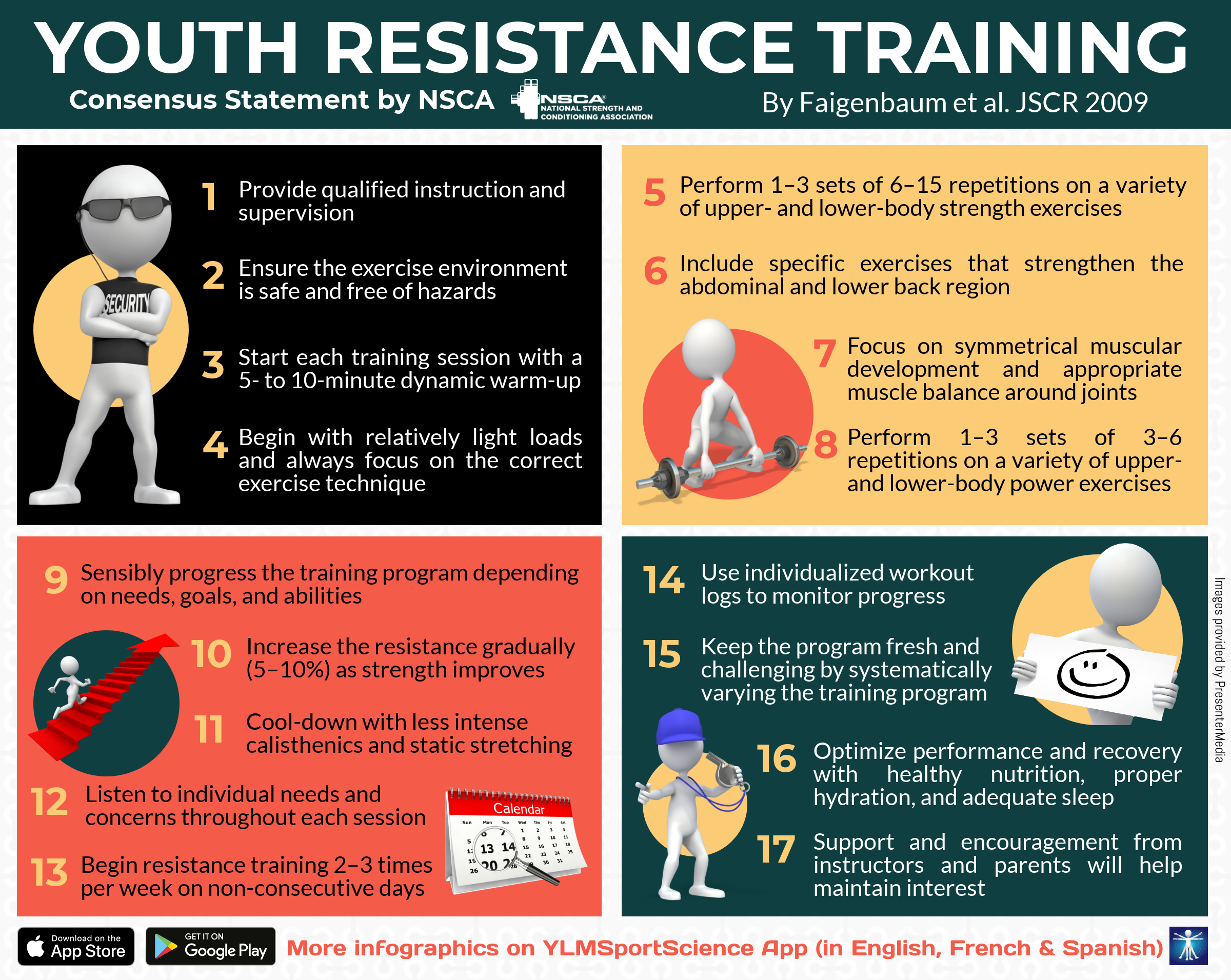 Infographic: Youth Resistance Training